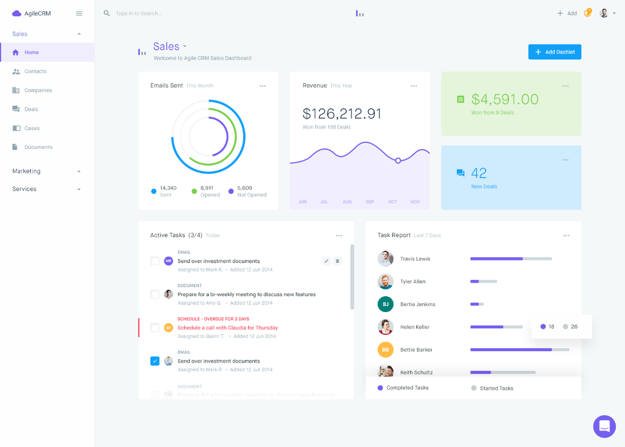 CRM Dashboard Ui